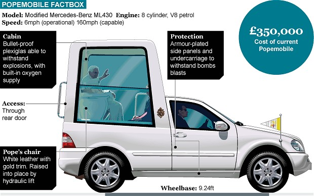 The Popemobile.