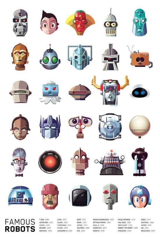 Famous robots.  Again unknown artist.
