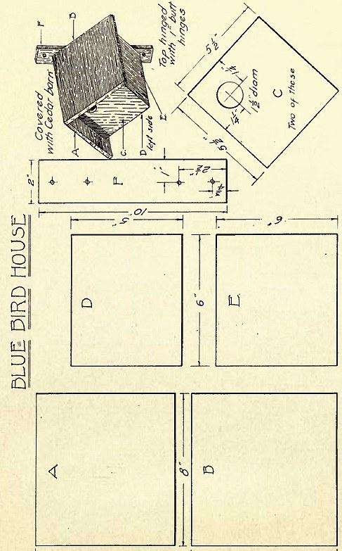 Antique Birdhouse Plans | Ruby Canoe Design